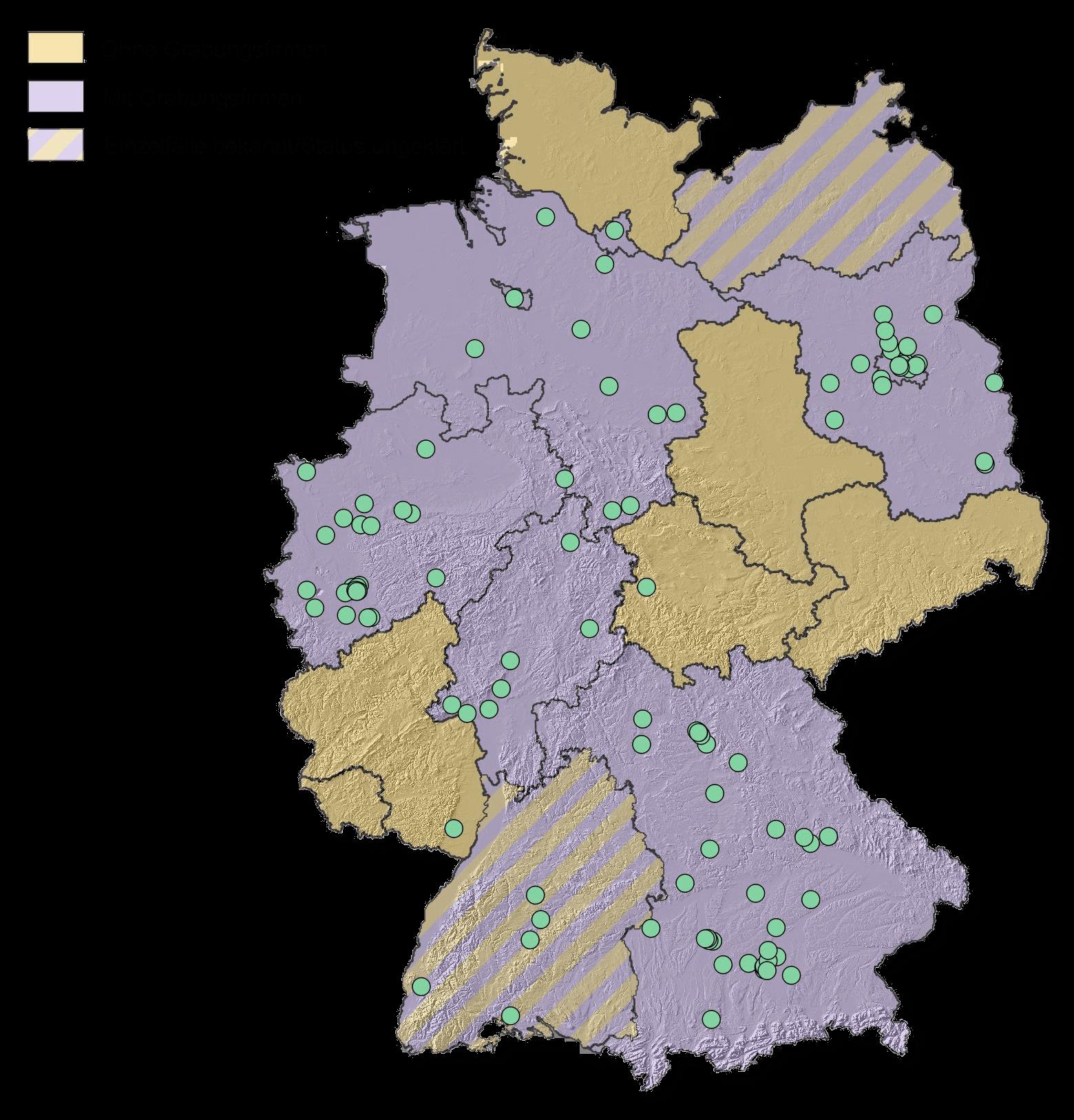 Grabungsfirmen in Deutschland